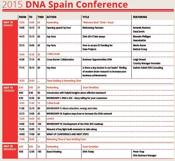 DNA Spain Conference 2015