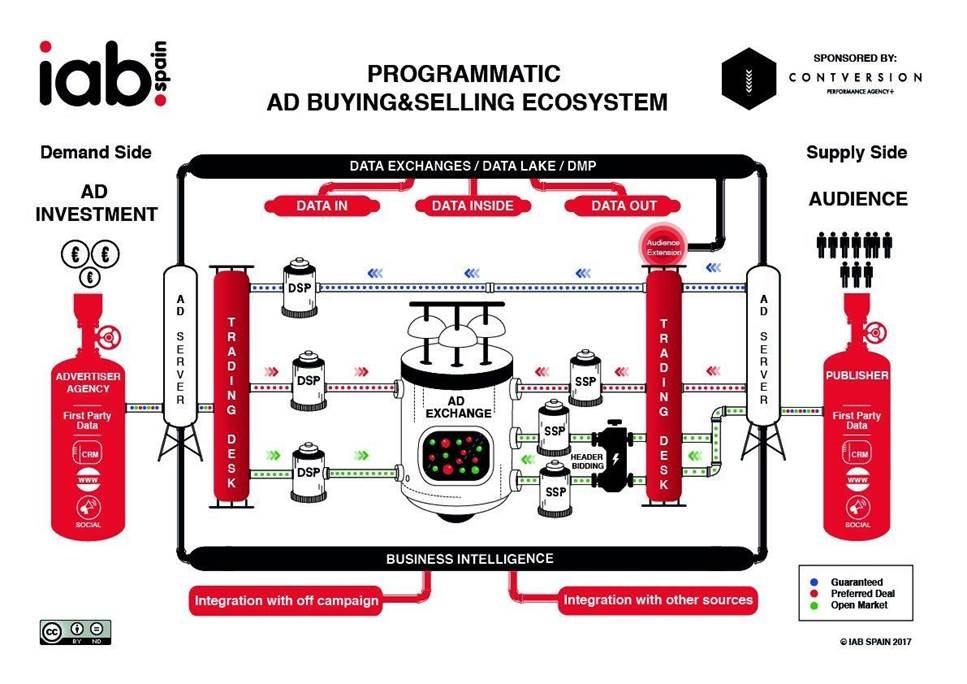 infografia_ecosistema_de_datos