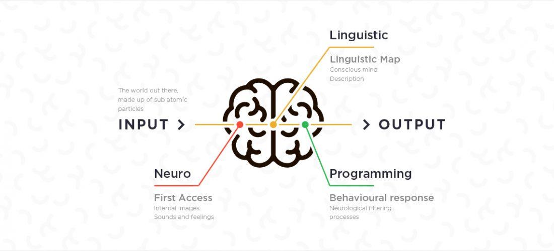 procesamiento del lenguaje natural